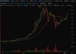 bitcoin-boom