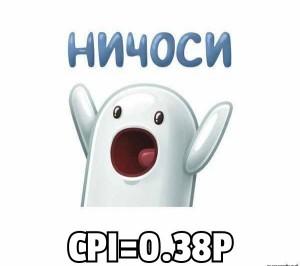 nichoci-cpi-cost